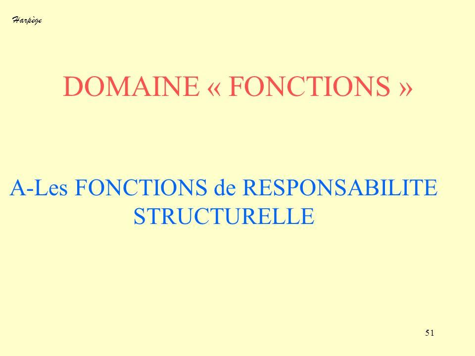 Harpège 51 DOMAINE « FONCTIONS » A-Les FONCTIONS de RESPONSABILITE STRUCTURELLE