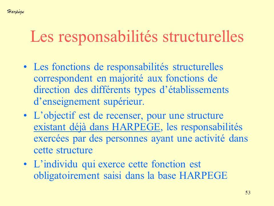 Harpège 53 Les responsabilités structurelles Les fonctions de responsabilités structurelles correspondent en majorité aux fonctions de direction des d