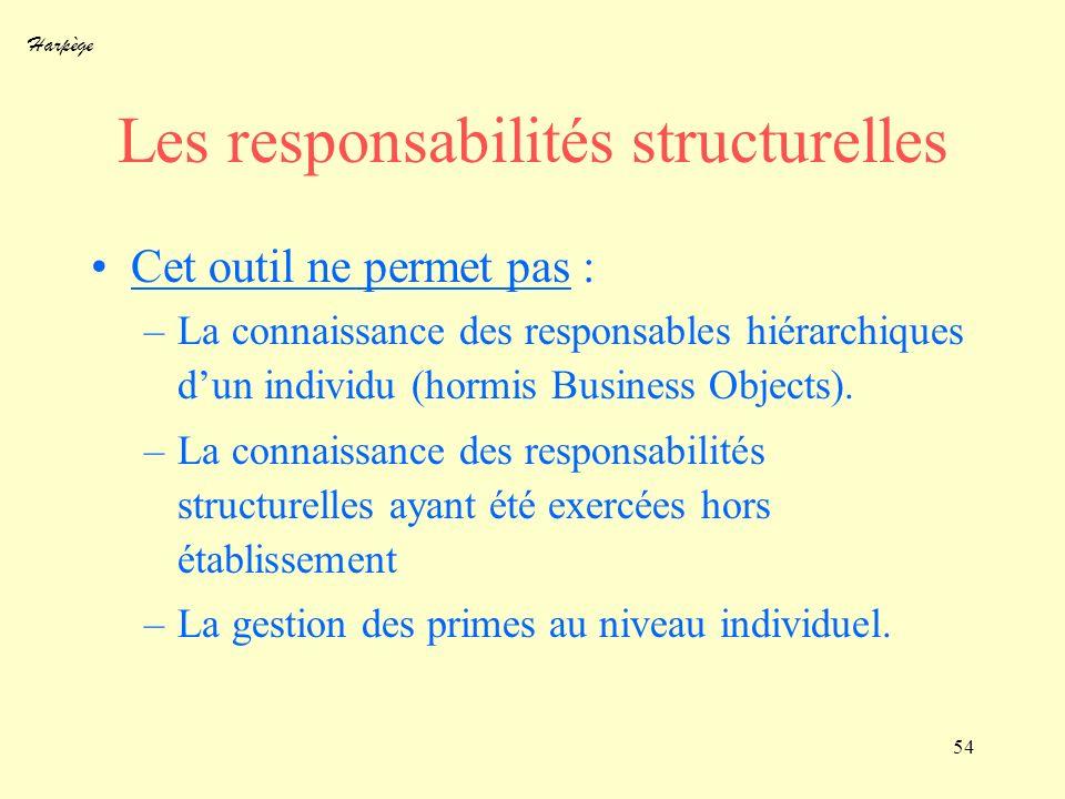 Harpège 54 Les responsabilités structurelles Cet outil ne permet pas : –La connaissance des responsables hiérarchiques dun individu (hormis Business O