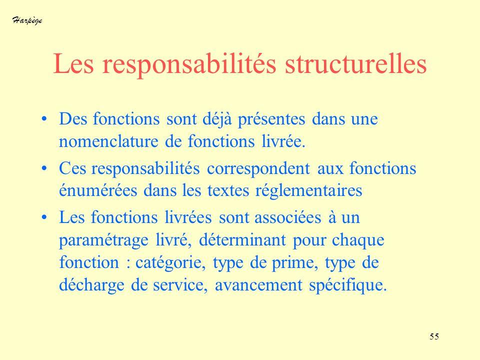 Harpège 55 Les responsabilités structurelles Des fonctions sont déjà présentes dans une nomenclature de fonctions livrée. Ces responsabilités correspo