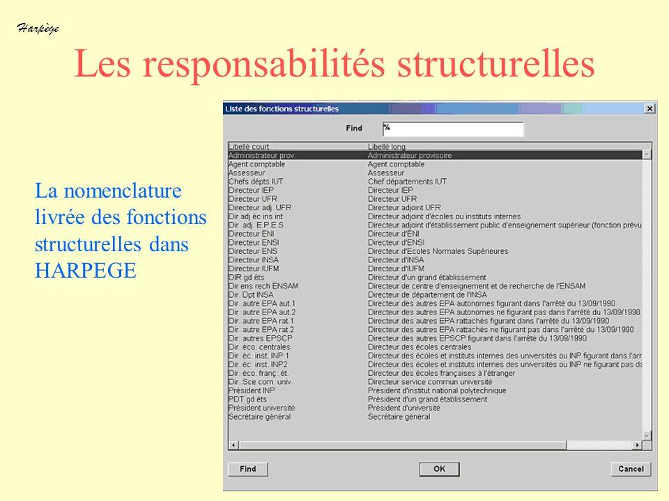 Harpège 57 Les responsabilités structurelles La nomenclature livrée des fonctions structurelles dans HARPEGE