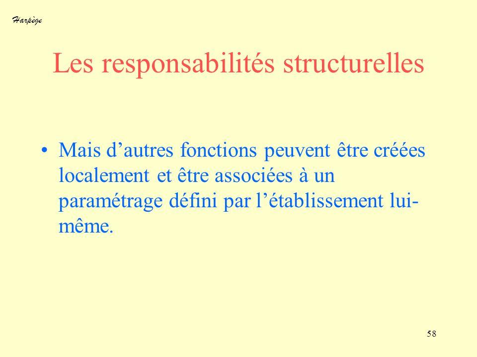 Harpège 58 Les responsabilités structurelles Mais dautres fonctions peuvent être créées localement et être associées à un paramétrage défini par létab