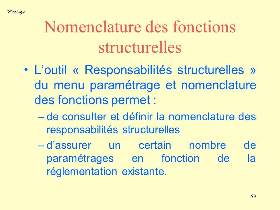 Harpège 59 Nomenclature des fonctions structurelles Loutil « Responsabilités structurelles » du menu paramétrage et nomenclature des fonctions permet