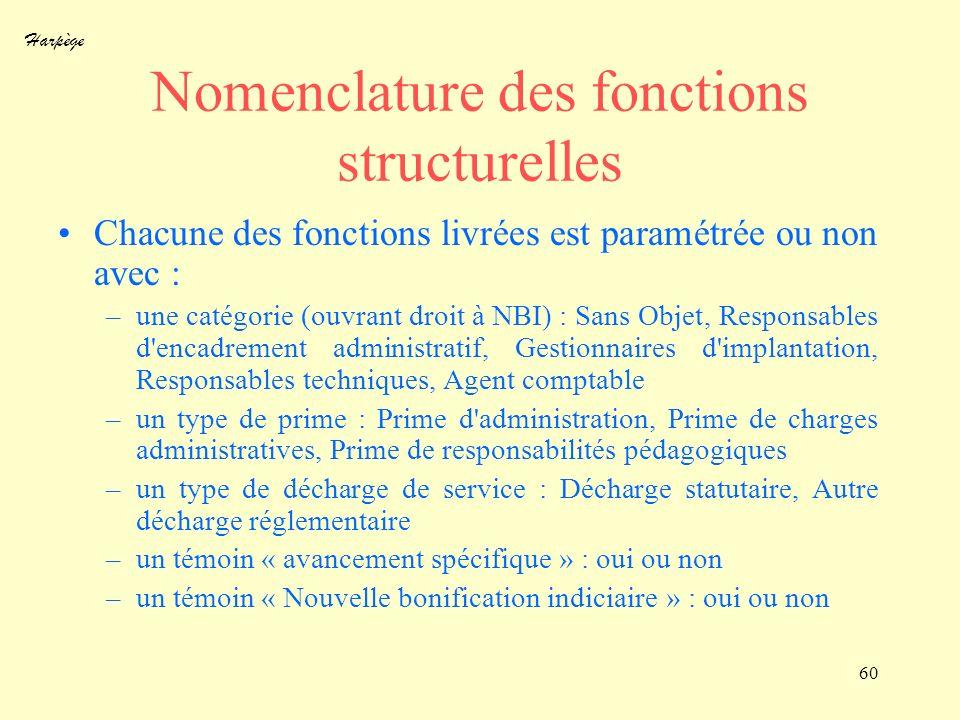 Harpège 60 Nomenclature des fonctions structurelles Chacune des fonctions livrées est paramétrée ou non avec : –une catégorie (ouvrant droit à NBI) :