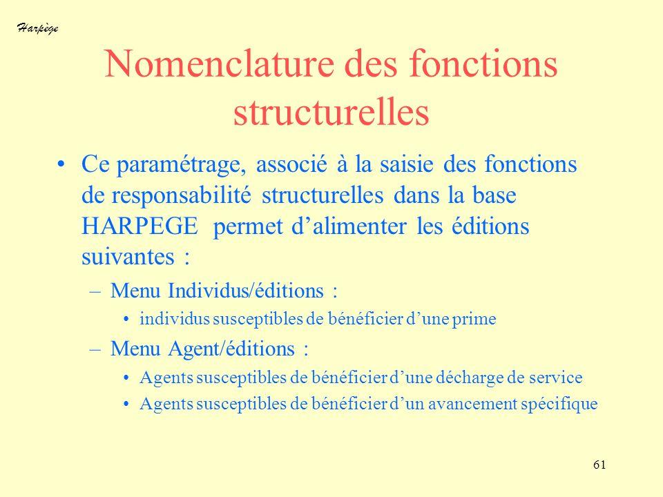 Harpège 61 Nomenclature des fonctions structurelles Ce paramétrage, associé à la saisie des fonctions de responsabilité structurelles dans la base HAR