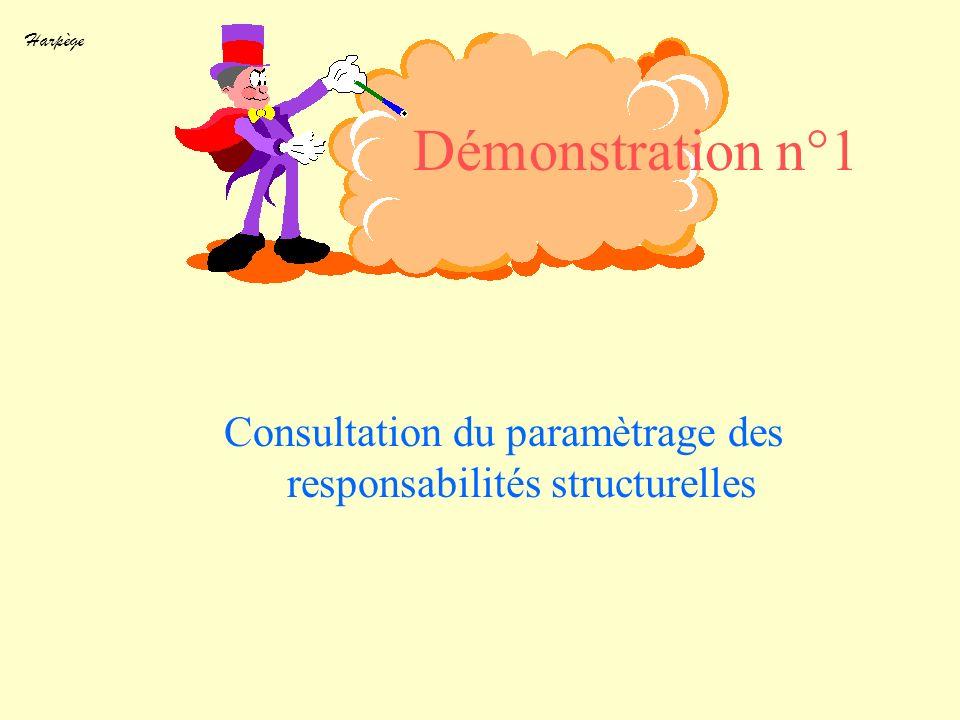 Harpège Démonstration n°1 Consultation du paramètrage des responsabilités structurelles