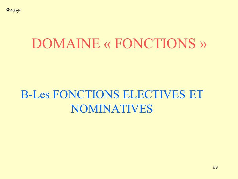 Harpège 69 DOMAINE « FONCTIONS » B-Les FONCTIONS ELECTIVES ET NOMINATIVES