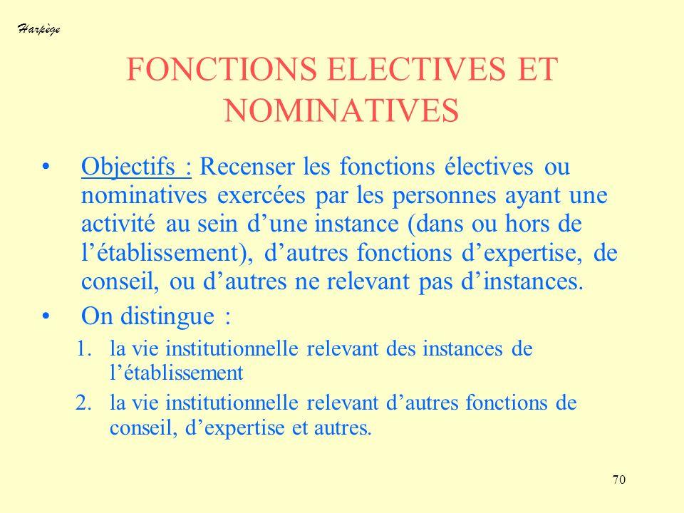 Harpège 70 FONCTIONS ELECTIVES ET NOMINATIVES Objectifs : Recenser les fonctions électives ou nominatives exercées par les personnes ayant une activit