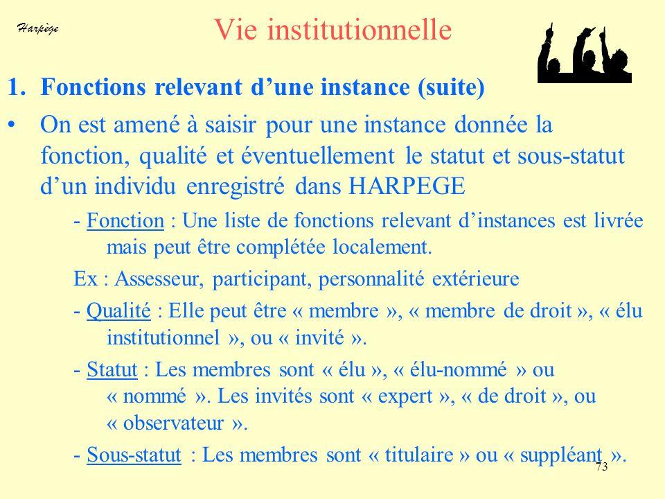 Harpège 73 Vie institutionnelle 1.Fonctions relevant dune instance (suite) On est amené à saisir pour une instance donnée la fonction, qualité et éven