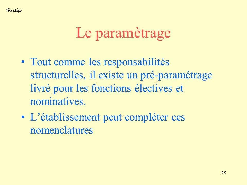 Harpège 75 Le paramètrage Tout comme les responsabilités structurelles, il existe un pré-paramétrage livré pour les fonctions électives et nominatives