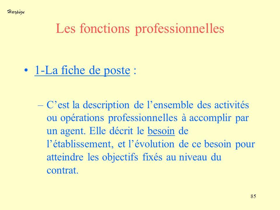Harpège 85 Les fonctions professionnelles 1-La fiche de poste : –Cest la description de lensemble des activités ou opérations professionnelles à accom