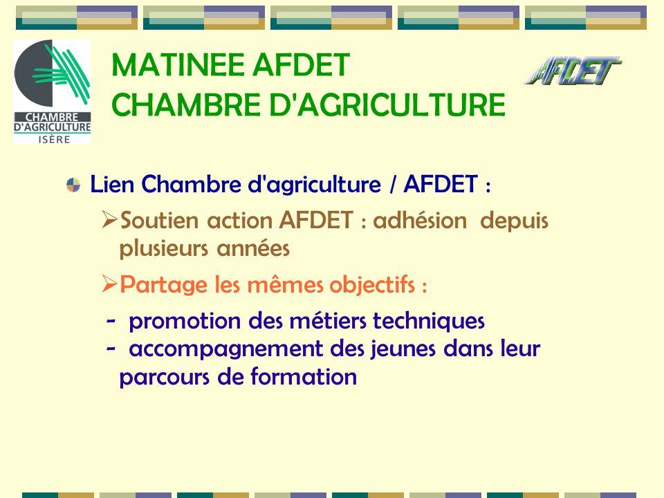 MATINEE AFDET CHAMBRE D'AGRICULTURE Lien Chambre d'agriculture / AFDET : Soutien action AFDET : adhésion depuis plusieurs années Partage les mêmes obj