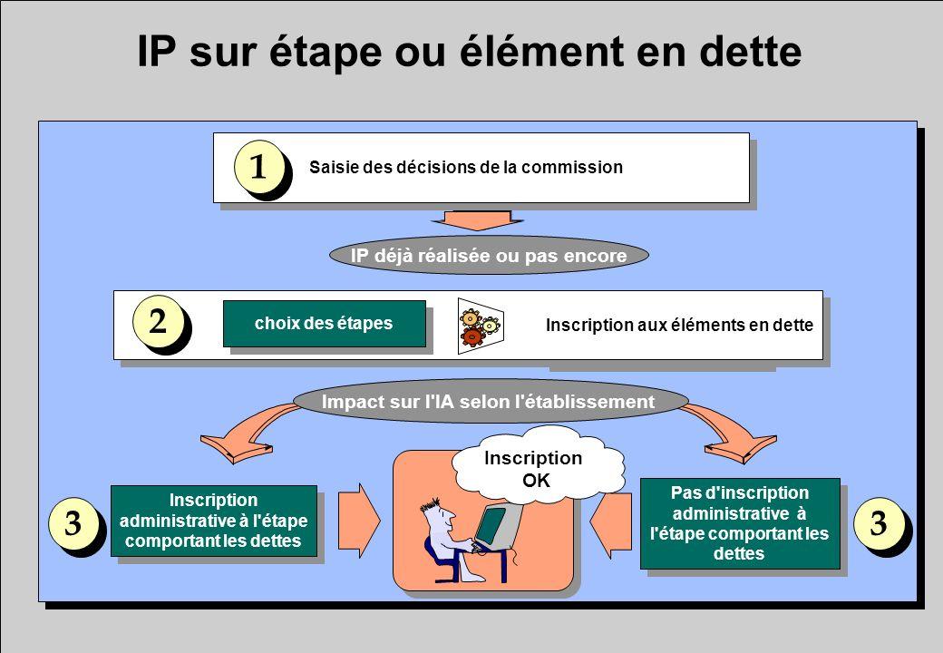 IP sur étape ou élément en dette Inscription administrative à l'étape comportant les dettes Saisie des éléments en dette choix des étapes 3 3 Pas d'in