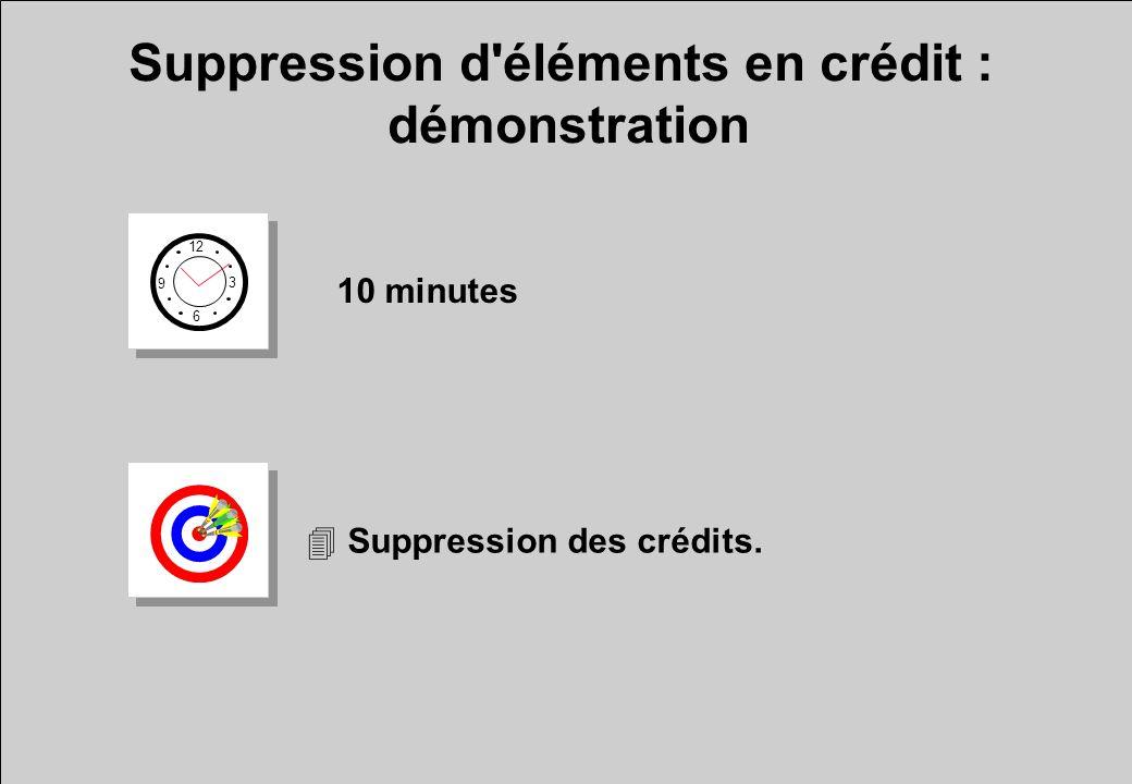 Suppression d'éléments en crédit : démonstration 12 6 3 9 10 minutes 4 Suppression des crédits.
