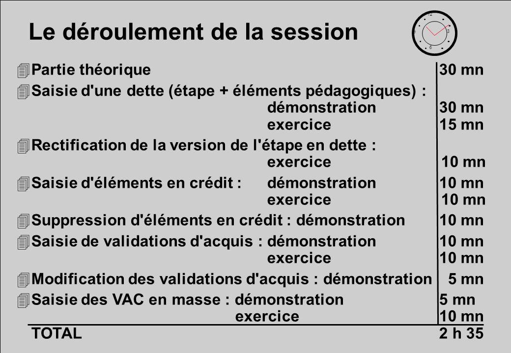 Le déroulement de la session 4Partie théorique30 mn 4Saisie d'une dette (étape + éléments pédagogiques) : démonstration30 mn exercice 15 mn 4Rectifica