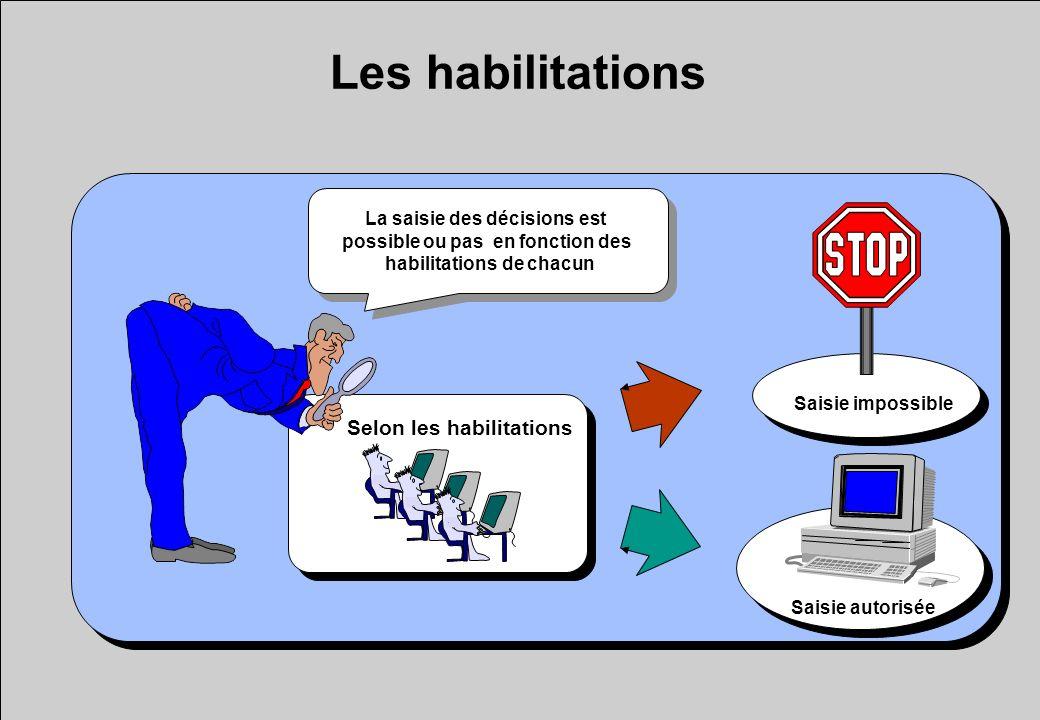 Les habilitations La saisie des décisions est possible ou pas en fonction des habilitations de chacun La saisie des décisions est possible ou pas en f