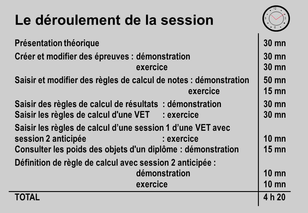 12 6 3 9 30 minutes Saisir les règles de calcul d une VET : exercice 4Comprendre les sigles utilisés pour les formules de calcul de résultat.