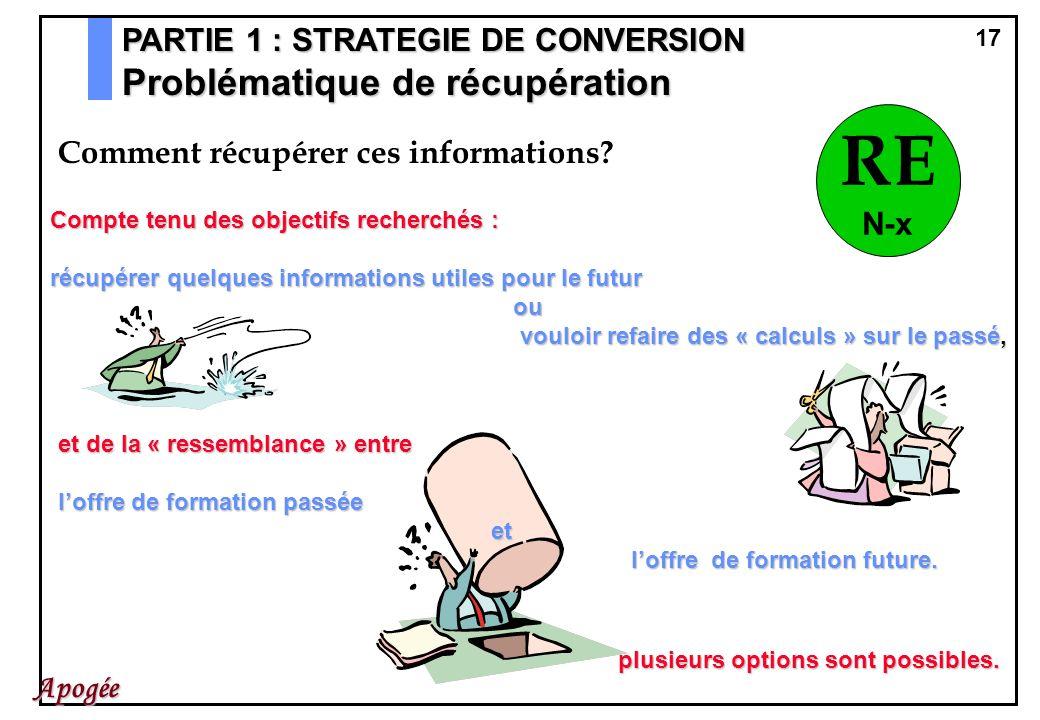 17 Apogée PARTIE 1 : STRATEGIE DE CONVERSION Problématique de récupération Compte tenu des objectifs recherchés : récupérer quelques informations util