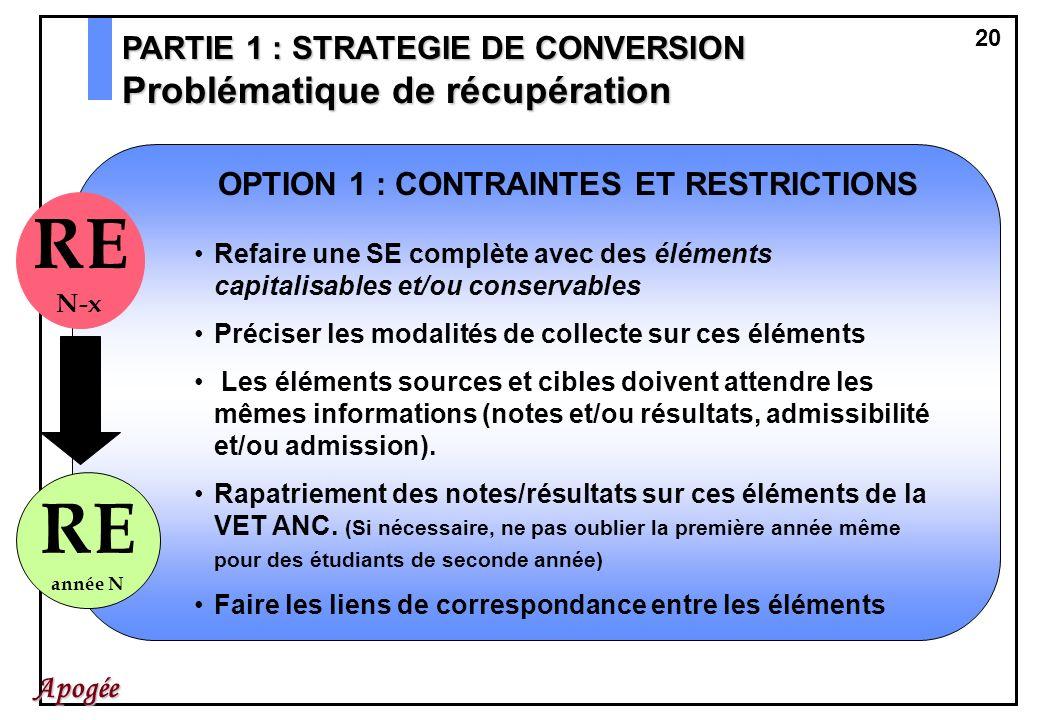 20 Apogée RE année N OPTION 1 : CONTRAINTES ET RESTRICTIONS Refaire une SE complète avec des éléments capitalisables et/ou conservables Préciser les m