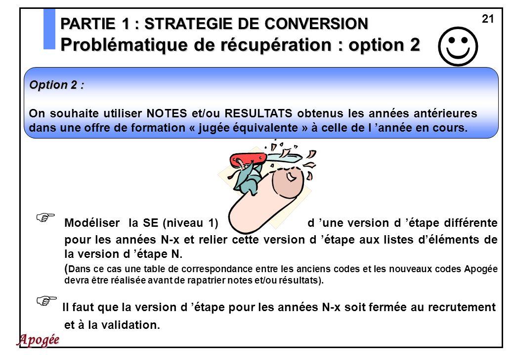 21 Apogée Option 2 : On souhaite utiliser NOTES et/ou RESULTATS obtenus les années antérieures dans une offre de formation « jugée équivalente » à cel