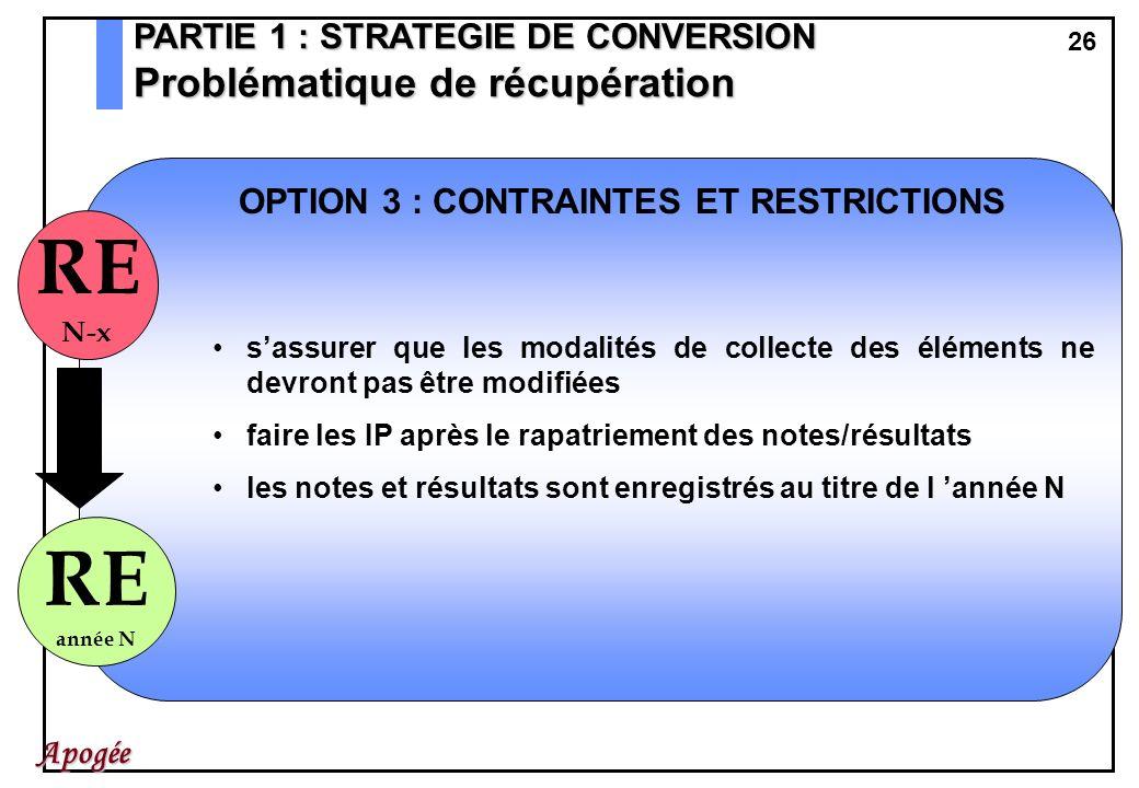 26 Apogée PARTIE 1 : STRATEGIE DE CONVERSION Problématique de récupération OPTION 3 : CONTRAINTES ET RESTRICTIONS sassurer que les modalités de collec