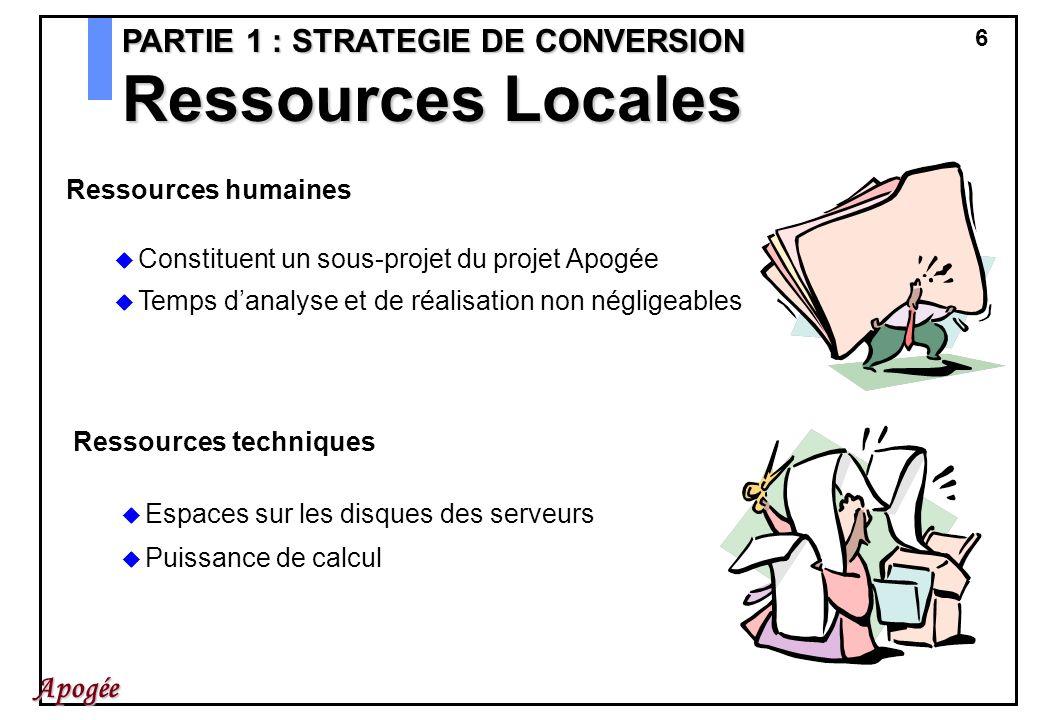 6 Apogée Ressources Locales PARTIE 1 : STRATEGIE DE CONVERSION Ressources humaines Constituent un sous-projet du projet Apogée Temps danalyse et de ré