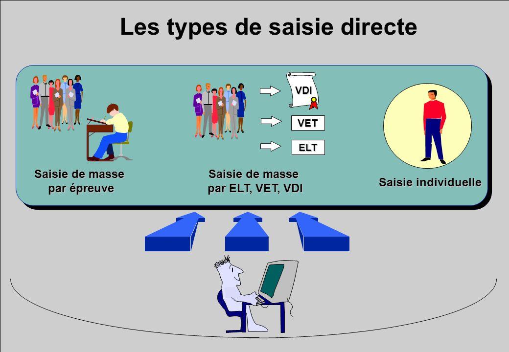 Les types de saisie directe Saisie individuelle Saisie de masse par épreuve par épreuve Saisie de masse par ELT, VET, VDI par ELT, VET, VDI VDI ELT VE