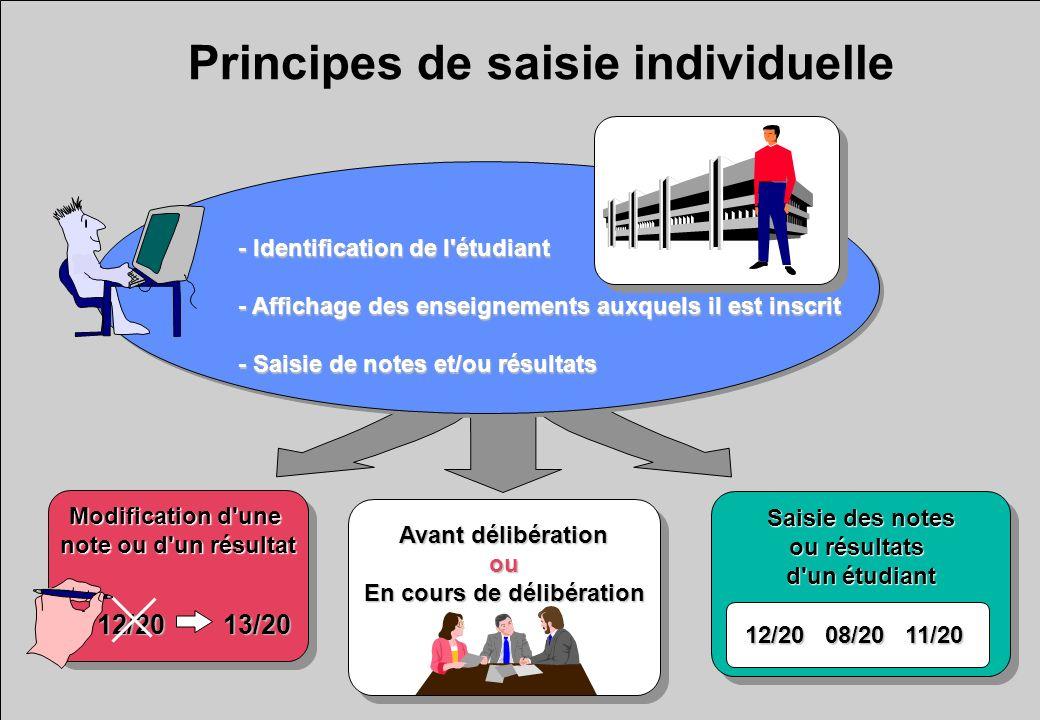 Principes de saisie individuelle - Identification de l'étudiant - Affichage des enseignements auxquels il est inscrit - Saisie de notes et/ou résultat