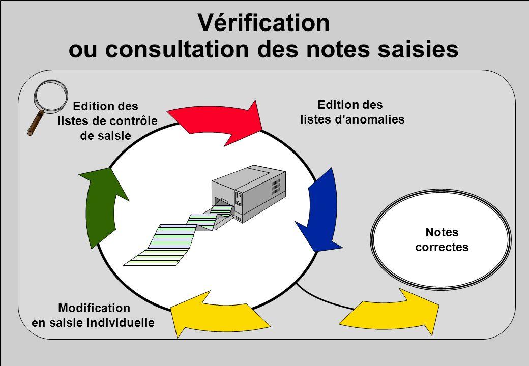 Vérification ou consultation des notes saisies Edition des listes de contrôle de saisie Edition des listes d'anomalies Modification en saisie individu