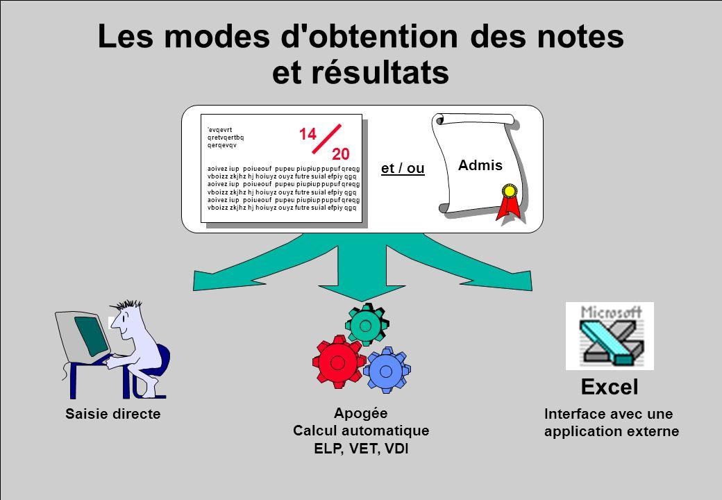 Les modes d'obtention des notes et résultats Excel Apogée Calcul automatique ELP, VET, VDI Interface avec une application externe Saisie directe 'evqe