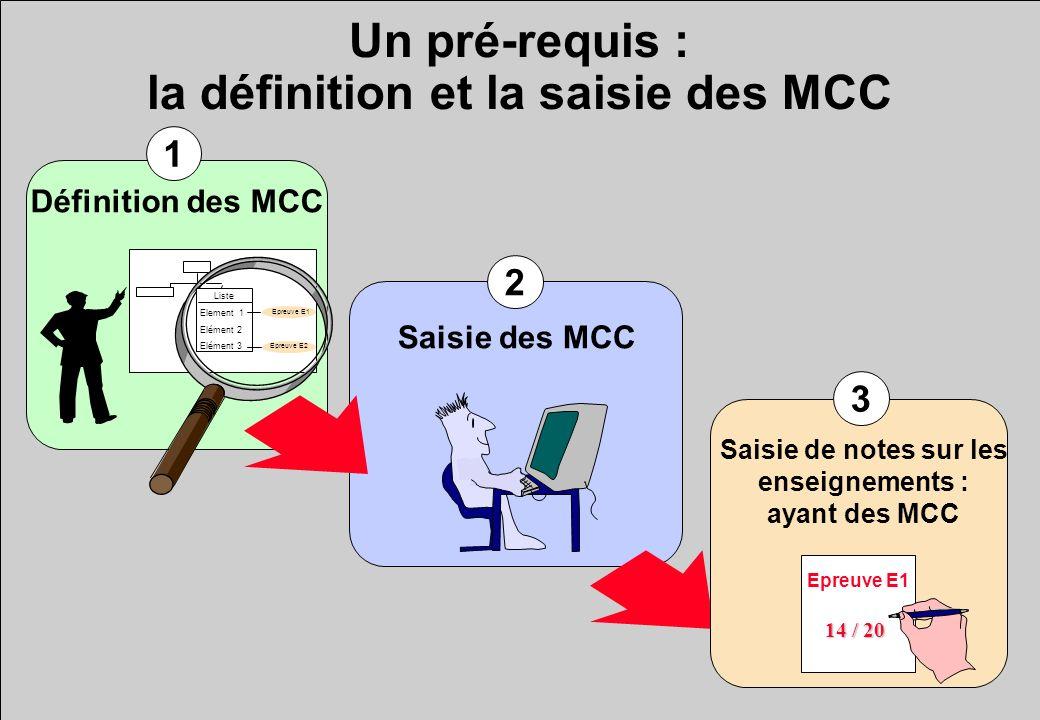 Un pré-requis : la définition et la saisie des MCC Définition des MCC Saisie des MCC Saisie de notes sur les enseignements : ayant des MCC Epreuve E1