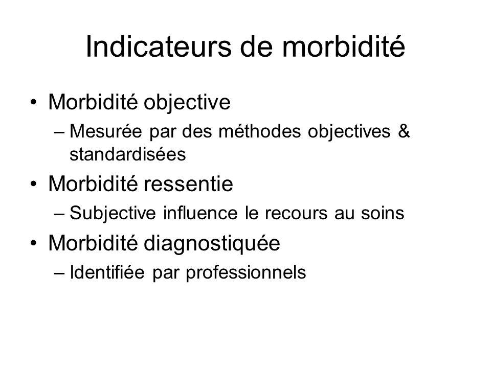 Indicateurs de morbidité Morbidité objective –Mesurée par des méthodes objectives & standardisées Morbidité ressentie –Subjective influence le recours