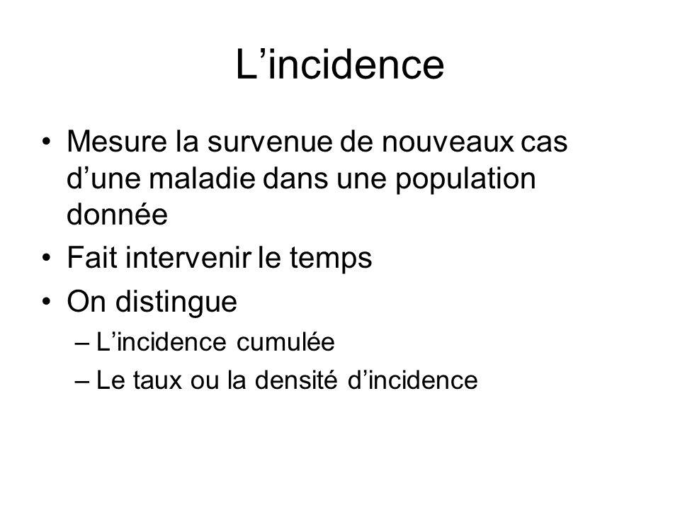 Lincidence Mesure la survenue de nouveaux cas dune maladie dans une population donnée Fait intervenir le temps On distingue –Lincidence cumulée –Le ta