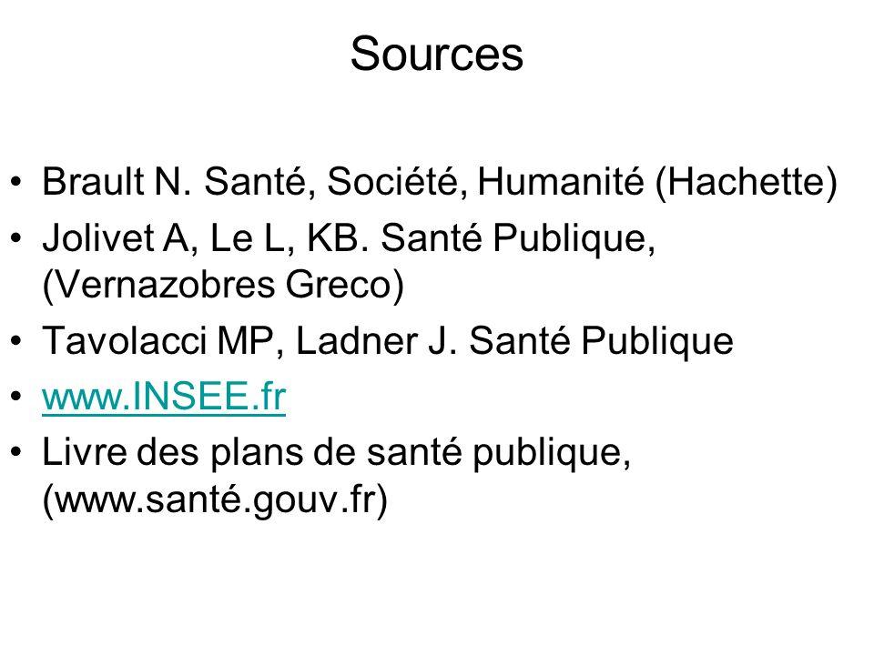 Sources Brault N. Santé, Société, Humanité (Hachette) Jolivet A, Le L, KB. Santé Publique, (Vernazobres Greco) Tavolacci MP, Ladner J. Santé Publique