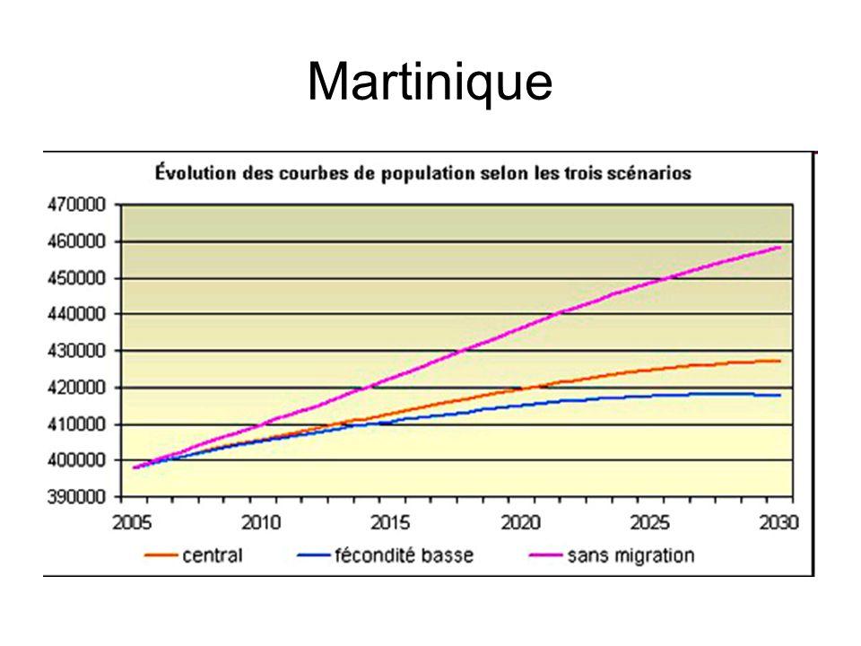Taux spécifique de mortalité par cause Nombre de décès liés à une cause pendant une période T dans une population ----------------------------------------------------------------------------------- Effectif moyen de la population pendant la période T