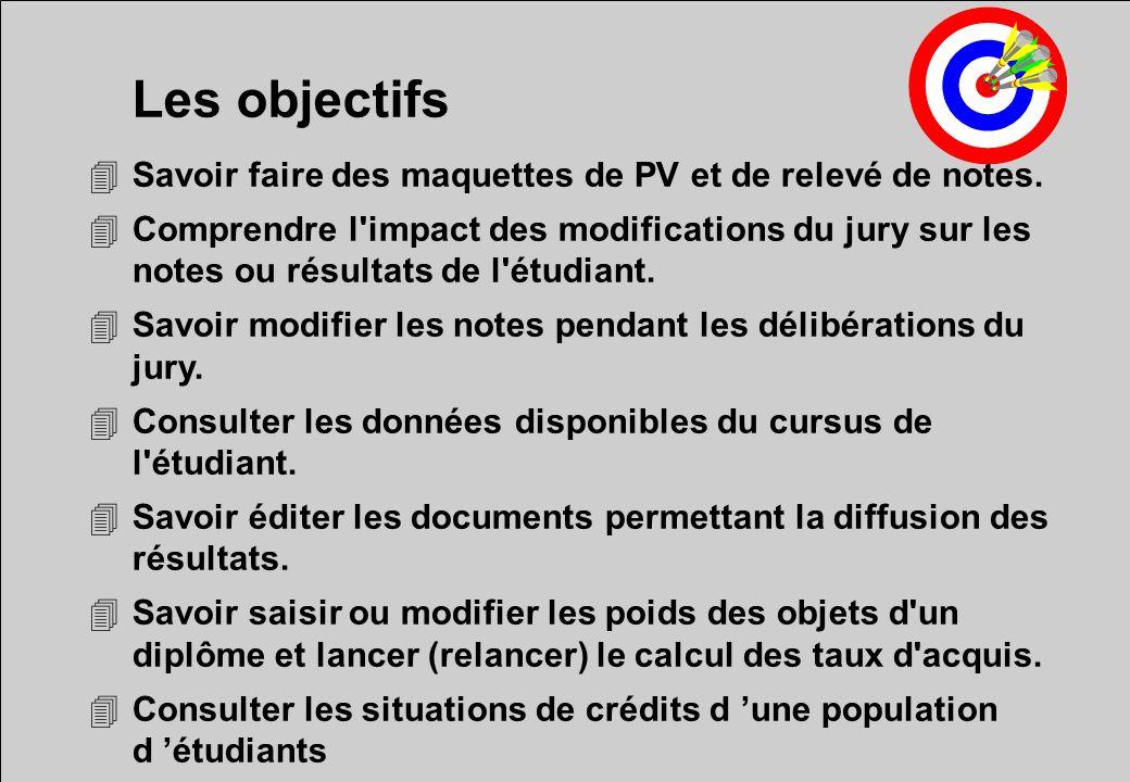 Les objectifs 4Savoir faire des maquettes de PV et de relevé de notes. 4Comprendre l'impact des modifications du jury sur les notes ou résultats de l'