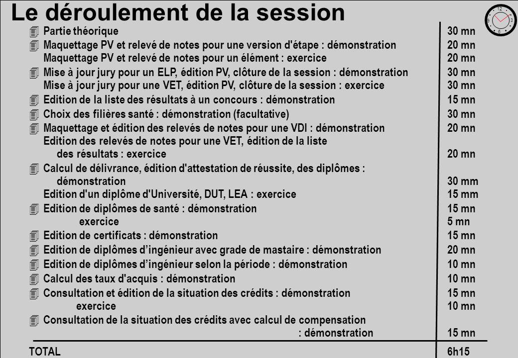 Le déroulement de la session 4 Partie théorique30 mn 4 Maquettage PV et relevé de notes pour une version d'étape : démonstration20 mn Maquettage PV et