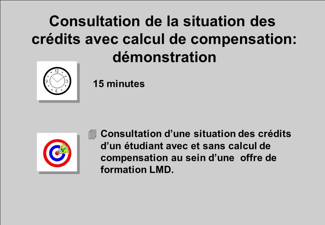 Consultation de la situation des crédits avec calcul de compensation: démonstration 12 6 3 9 15 minutes 4Consultation dune situation des crédits dun é