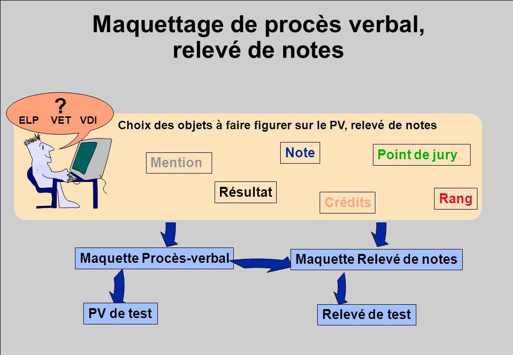 Maquettage de procès verbal, relevé de notes Choix des objets à faire figurer sur le PV, relevé de notes ? ELP VET VDI Mention Point de jury Résultat