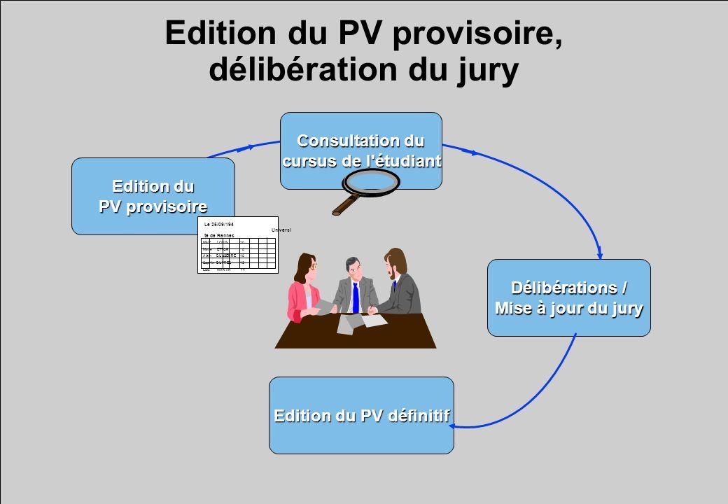 Edition du PV provisoire, délibération du jury Edition du PV provisoire Consultation du cursus de l'étudiant Edition du PV définitif Délibérations / M