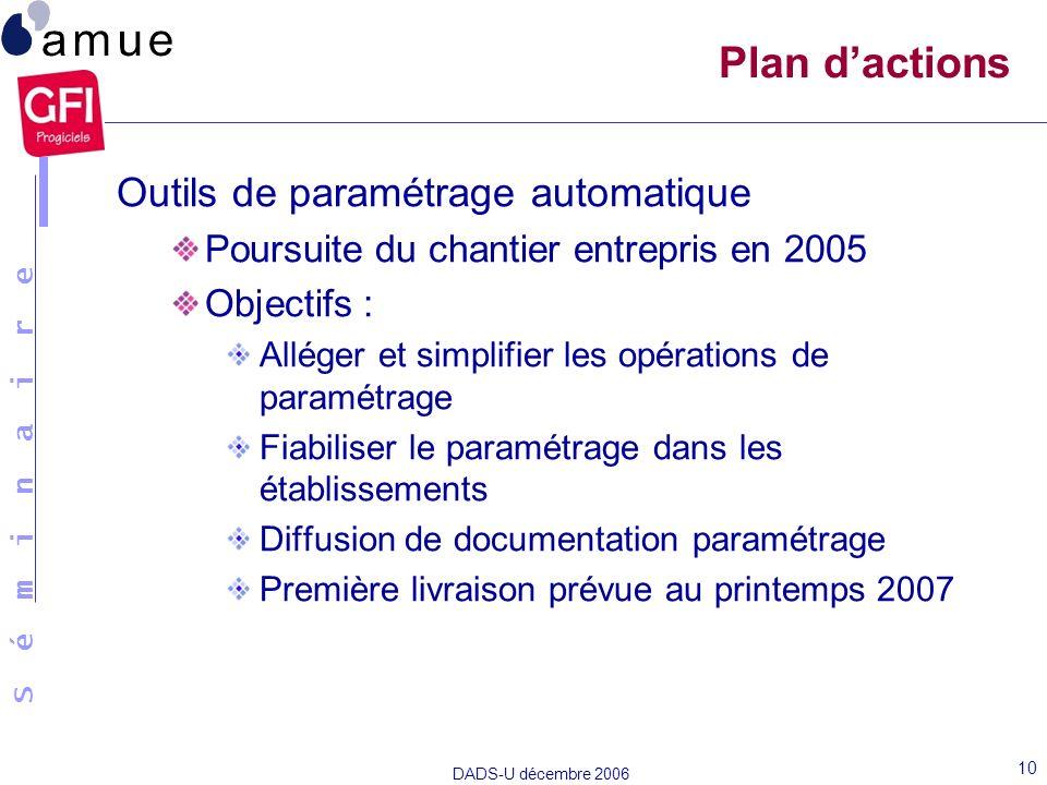 S é m i n a i r e DADS-U décembre 2006 10 Plan dactions Outils de paramétrage automatique Poursuite du chantier entrepris en 2005 Objectifs : Alléger