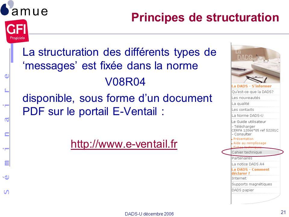 S é m i n a i r e DADS-U décembre 2006 21 Principes de structuration La structuration des différents types de messages est fixée dans la norme V08R04