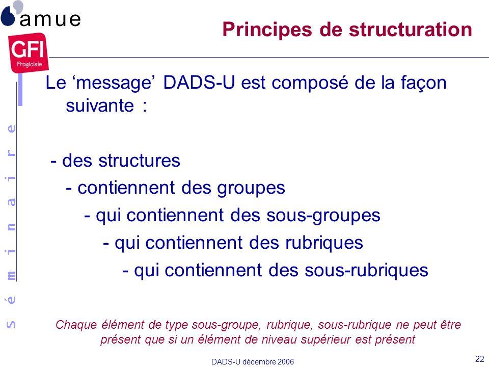 S é m i n a i r e DADS-U décembre 2006 22 Le message DADS-U est composé de la façon suivante : - des structures - contiennent des groupes - qui contie