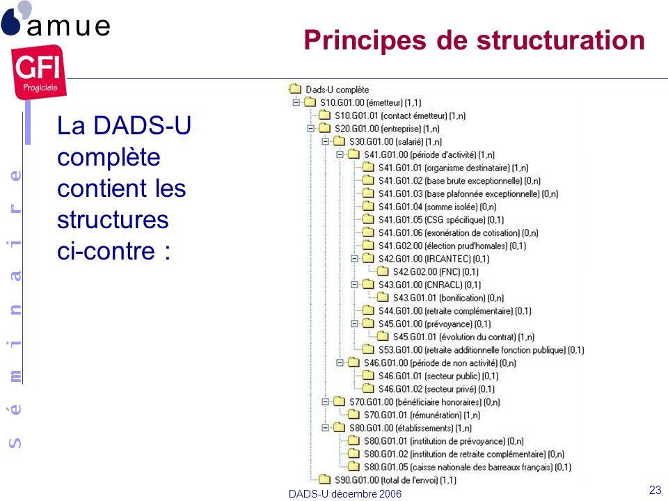 S é m i n a i r e DADS-U décembre 2006 23 Principes de structuration La DADS-U complète contient les structures ci-contre :