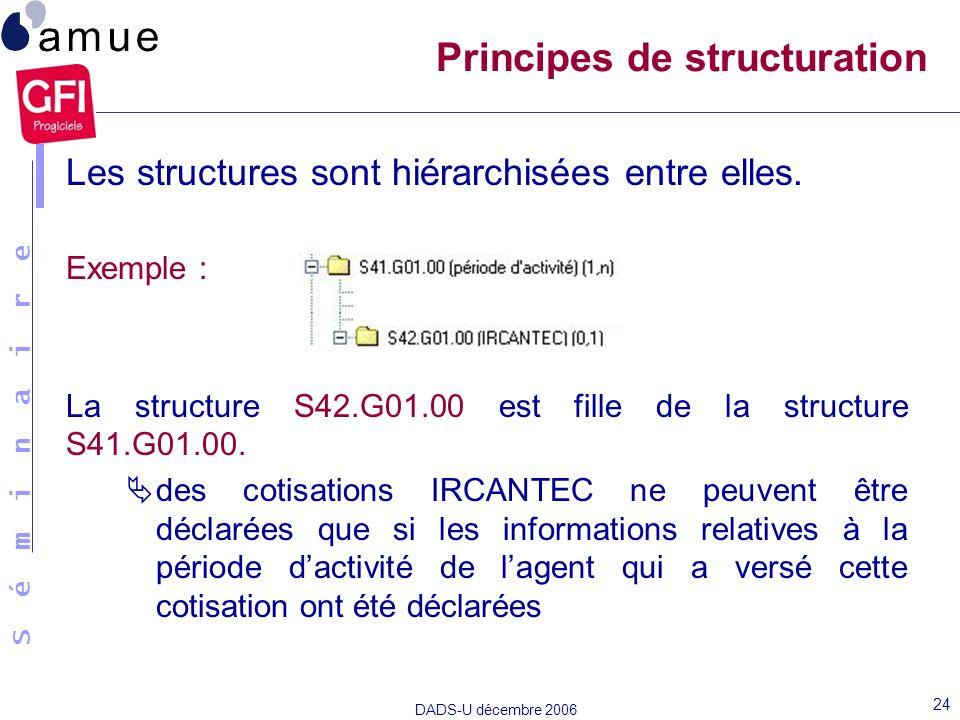 S é m i n a i r e DADS-U décembre 2006 24 Principes de structuration Les structures sont hiérarchisées entre elles. Exemple : La structure S42.G01.00