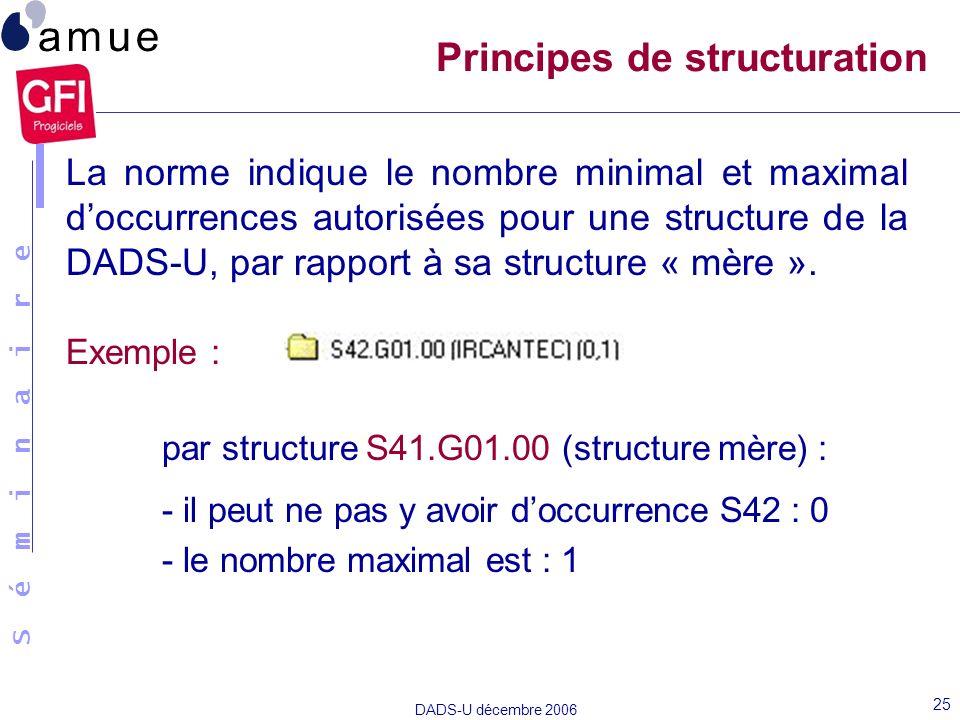 S é m i n a i r e DADS-U décembre 2006 25 Principes de structuration La norme indique le nombre minimal et maximal doccurrences autorisées pour une st