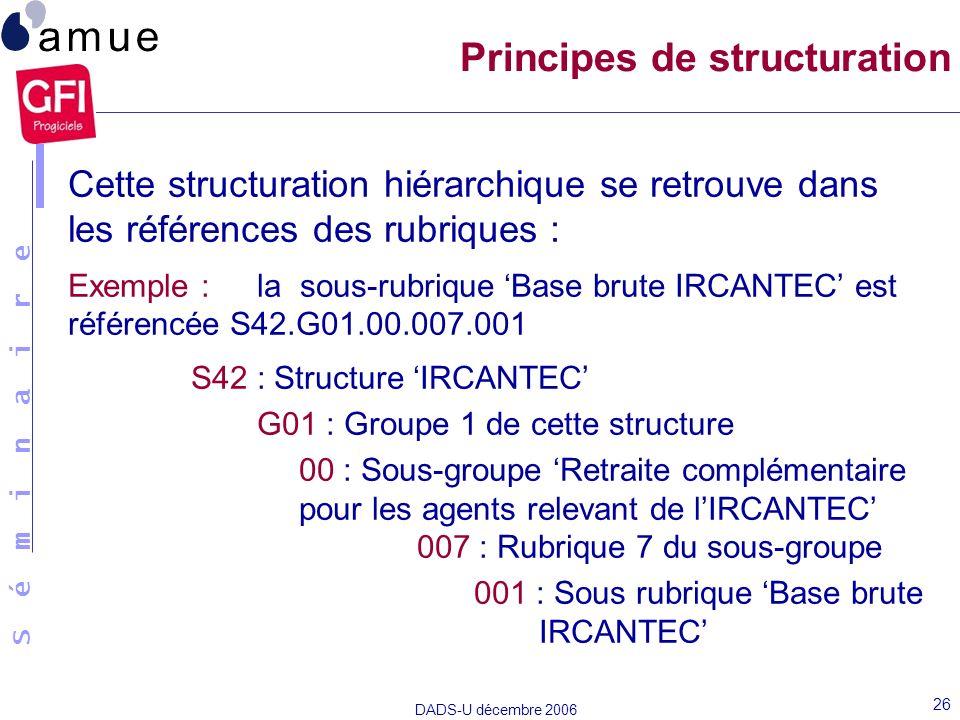S é m i n a i r e DADS-U décembre 2006 26 Cette structuration hiérarchique se retrouve dans les références des rubriques : Exemple : la sous-rubrique