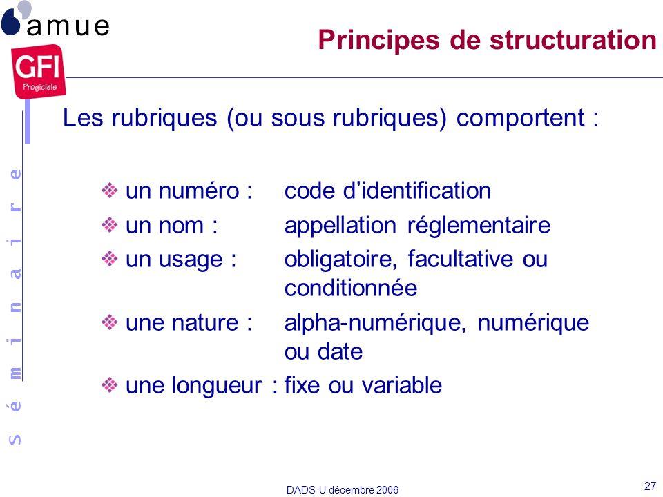 S é m i n a i r e DADS-U décembre 2006 27 Les rubriques (ou sous rubriques) comportent : un numéro : code didentification un nom : appellation régleme