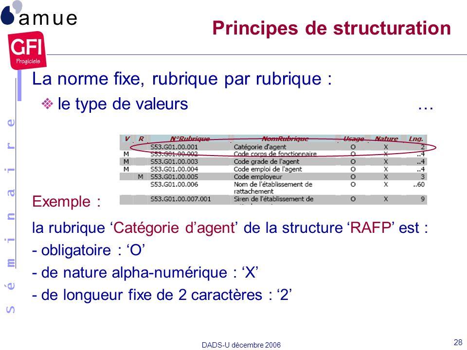 S é m i n a i r e DADS-U décembre 2006 28 Principes de structuration La norme fixe, rubrique par rubrique : le type de valeurs … Exemple : la rubrique