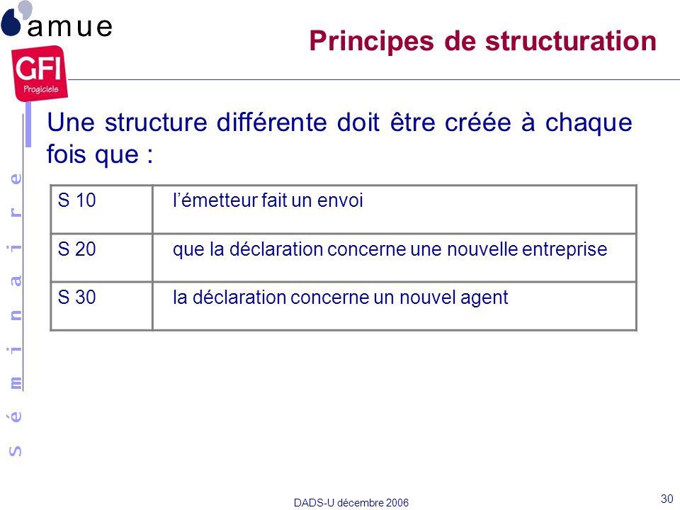 S é m i n a i r e DADS-U décembre 2006 30 Principes de structuration Une structure différente doit être créée à chaque fois que : S 10lémetteur fait u